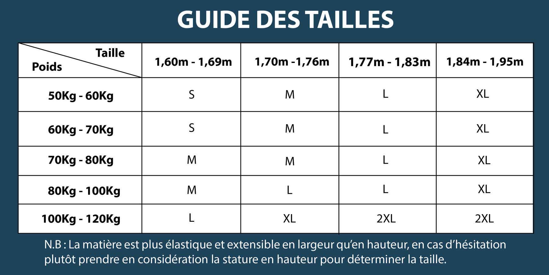 guide des tailles skeed