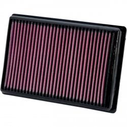 Filtre à air K&N pour S1000RR