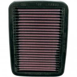 Filtre à air K&N pour Suzuki 1200 bandit 2001-2005